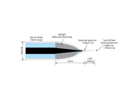 ISO-NOPNM Nitric Oxide Sensor - 100nm