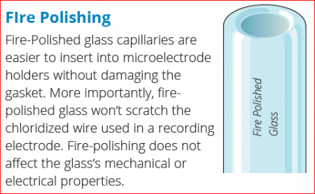 Glass Capillaries for Nanoliter 2020/2010, fire polished