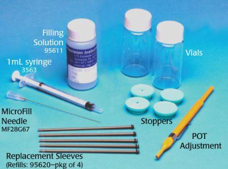 Start-up Kit for ISO-COP-2 Sensor