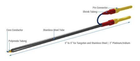 Tungsten Concentric Bipolar Microelectrode w/o insulation