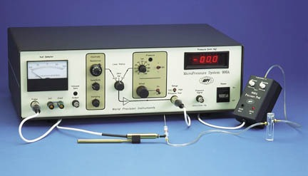 900A Micropressure System from WPI