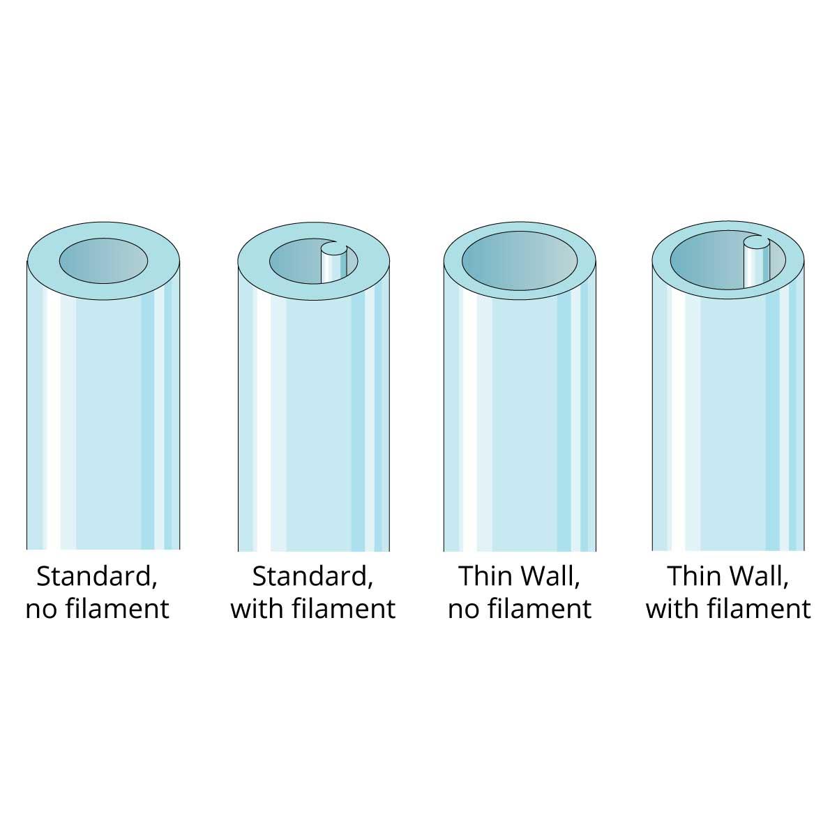 Buying Multi-Barrel Glass Capillaries