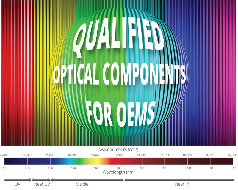 Your OEM Partner for Qualified Fiber, Assemblies, Probes and Flow Cells