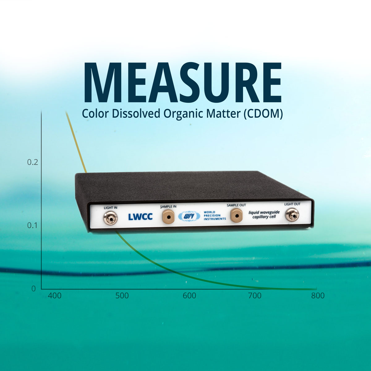 Easily Measure Color Dissolved Organic Matter (CDOM)