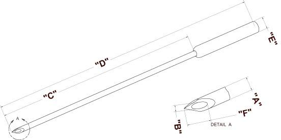 Nanofil schematic