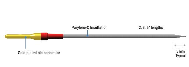 ProfileASingleelectrodes