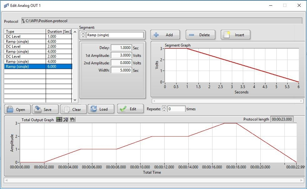 The data acquisition software shows a completed motor position protocol.