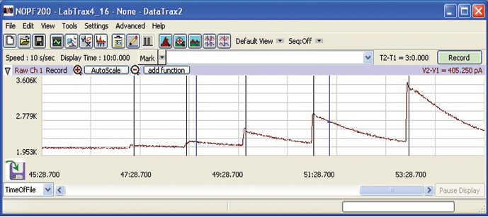 TBR data trace