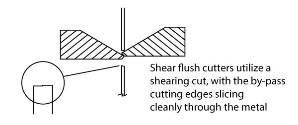 504749 cutting illustration