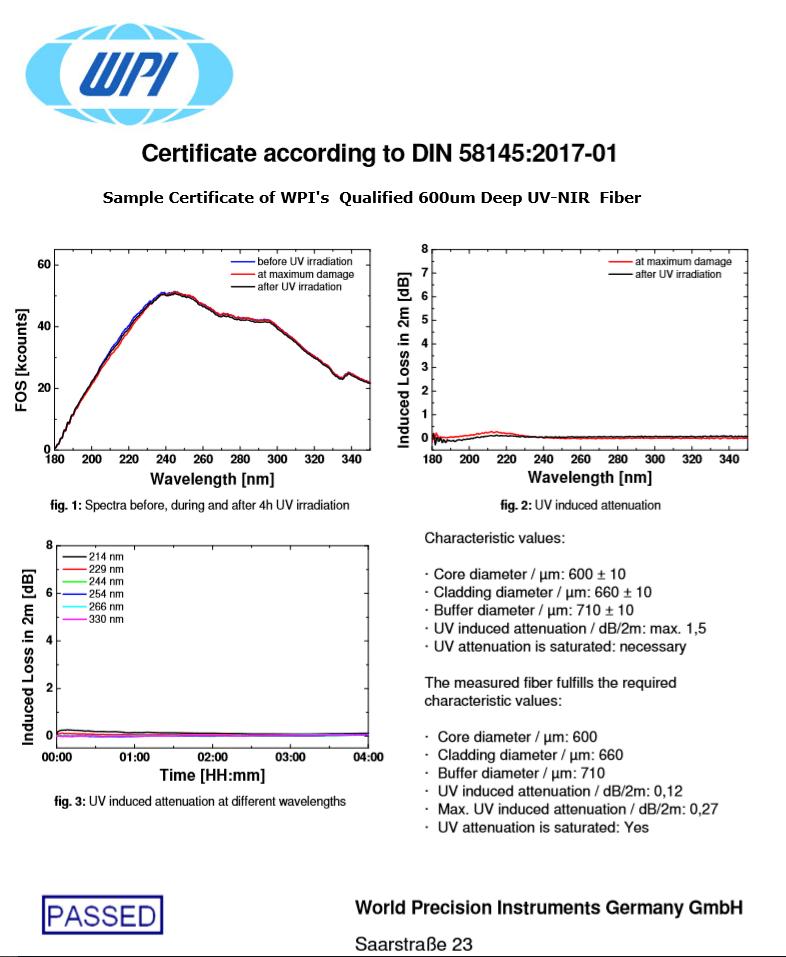 UV-NIR Certificate