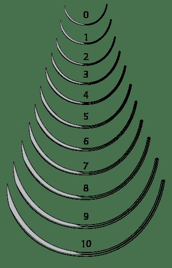 Cutting edge, 1/2 Circle