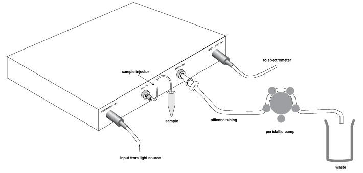 Sample-Injector-Kit