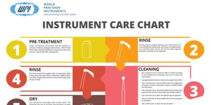 instrument care chart