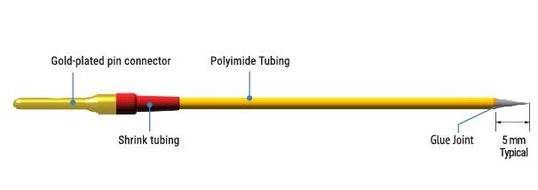 ProfileCSingleElectrodeWpolymideTubing