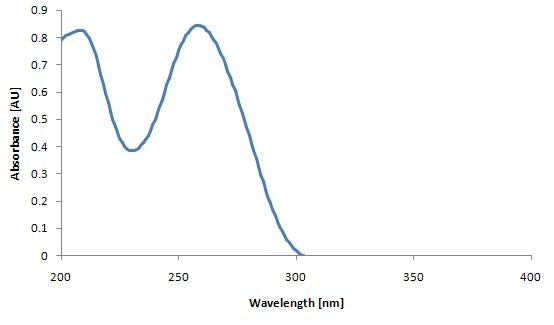 Typical DNA Measurement