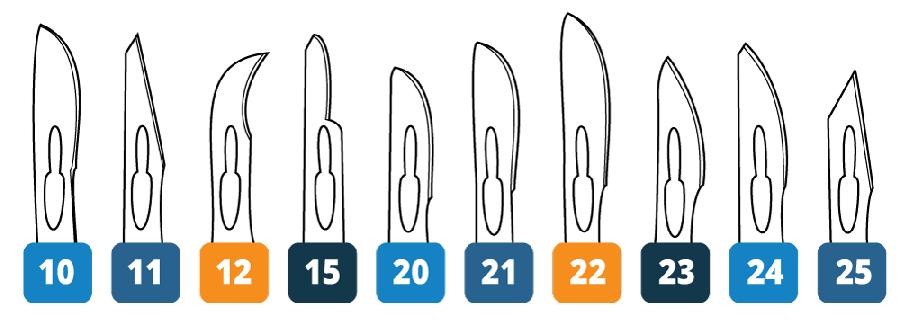 Disposable scalpels