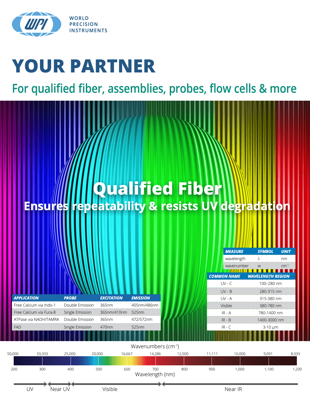 Qualified Fiber Optics