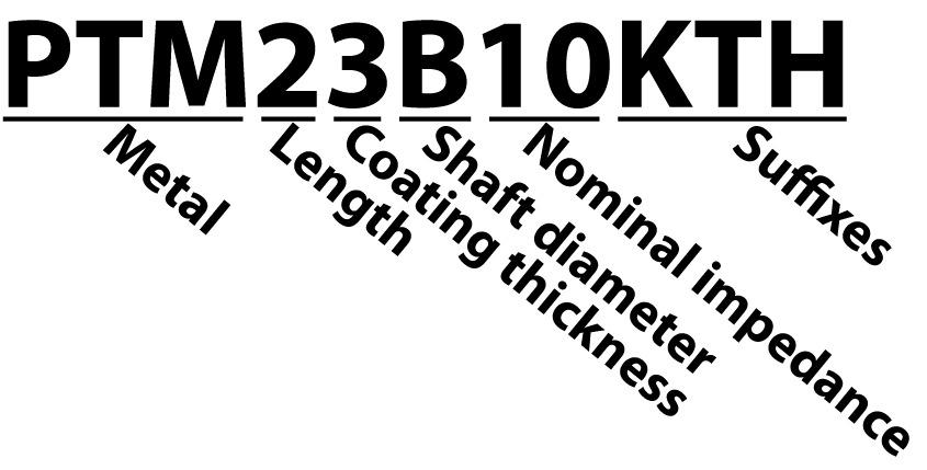 Metal codes
