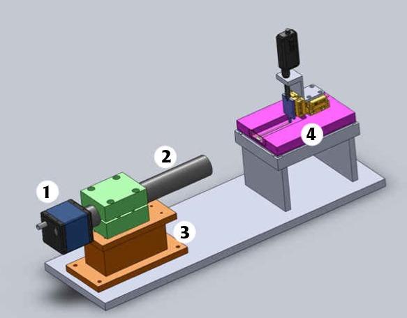 Micro Scale Compression System
