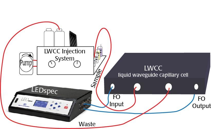 lwcc_schematic.jpg