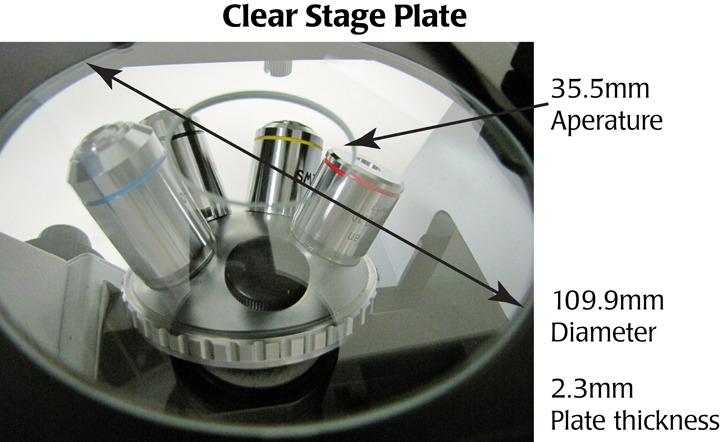 Stageplate
